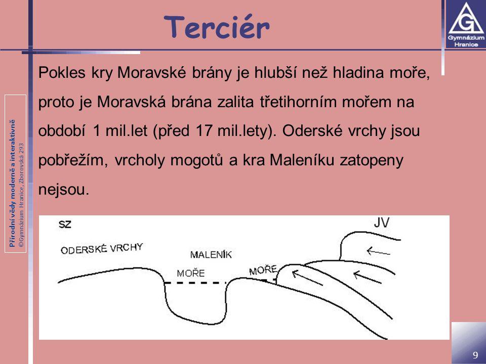 Přírodní vědy moderně a interaktivně ©Gymnázium Hranice, Zborovská 293 Terciér Pokles kry Moravské brány je hlubší než hladina moře, proto je Moravská