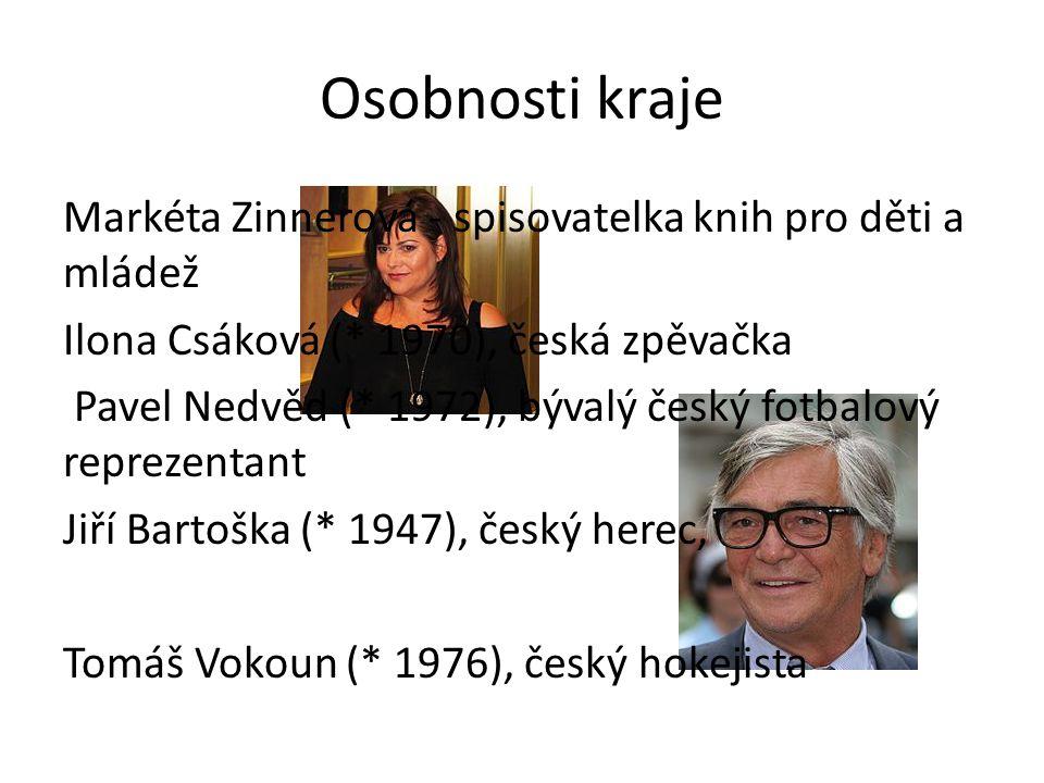 Osobnosti kraje Markéta Zinnerová - spisovatelka knih pro děti a mládež Ilona Csáková (* 1970), česká zpěvačka Pavel Nedvěd (* 1972), bývalý český fot