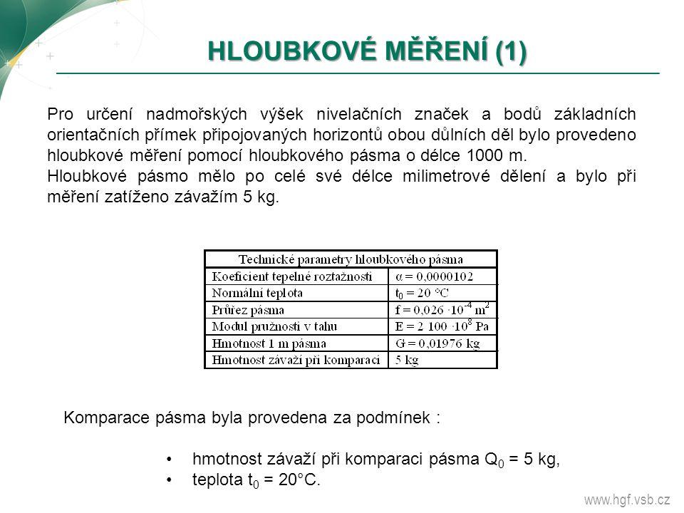 www.hgf.vsb.cz HLOUBKOVÉ MĚŘENÍ (1) HLOUBKOVÉ MĚŘENÍ (1) Pro určení nadmořských výšek nivelačních značek a bodů základních orientačních přímek připojo