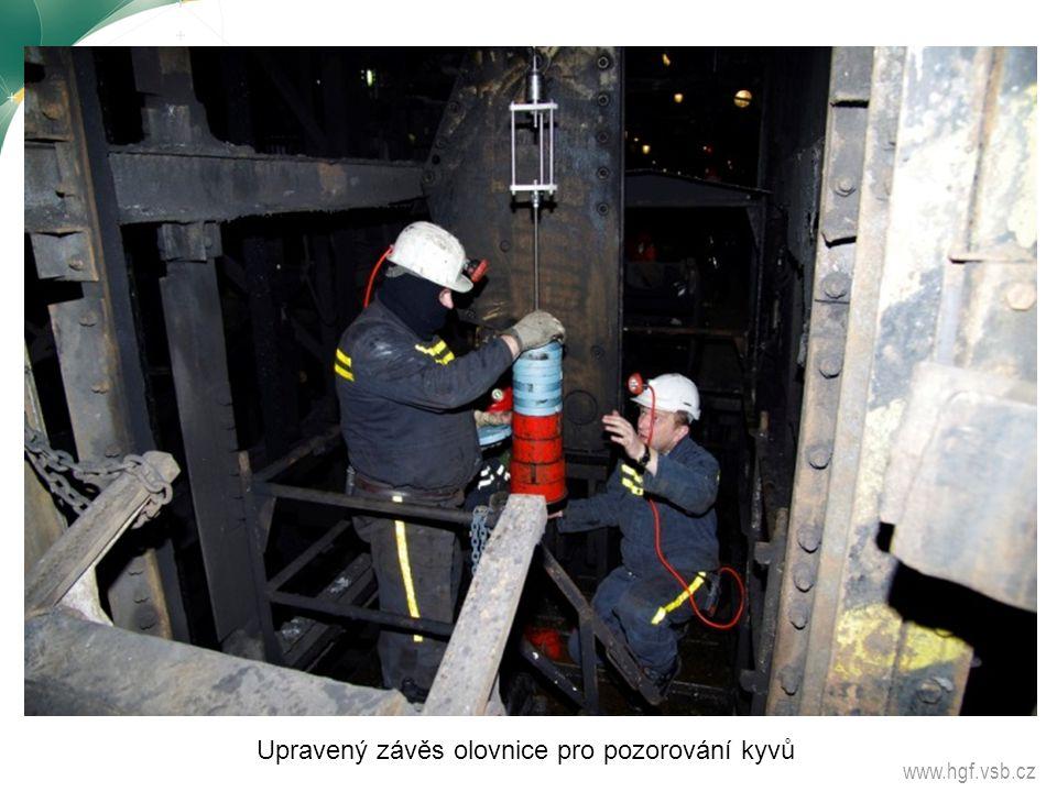 www.hgf.vsb.cz Upravený závěs olovnice pro pozorování kyvů