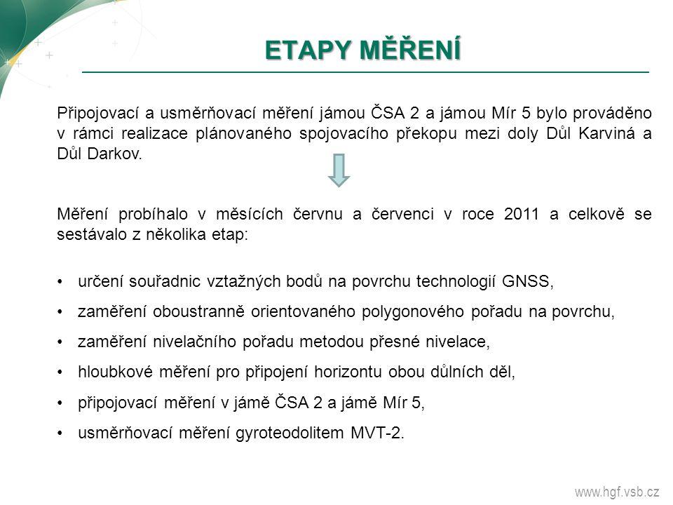 www.hgf.vsb.cz ETAPY MĚŘENÍ Připojovací a usměrňovací měření jámou ČSA 2 a jámou Mír 5 bylo prováděno v rámci realizace plánovaného spojovacího překop