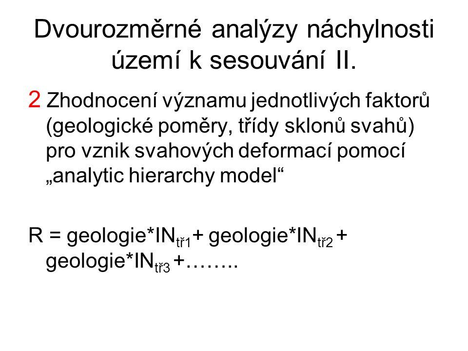 Dvourozměrné analýzy náchylnosti území k sesouvání II. 2 Zhodnocení významu jednotlivých faktorů (geologické poměry, třídy sklonů svahů) pro vznik sva