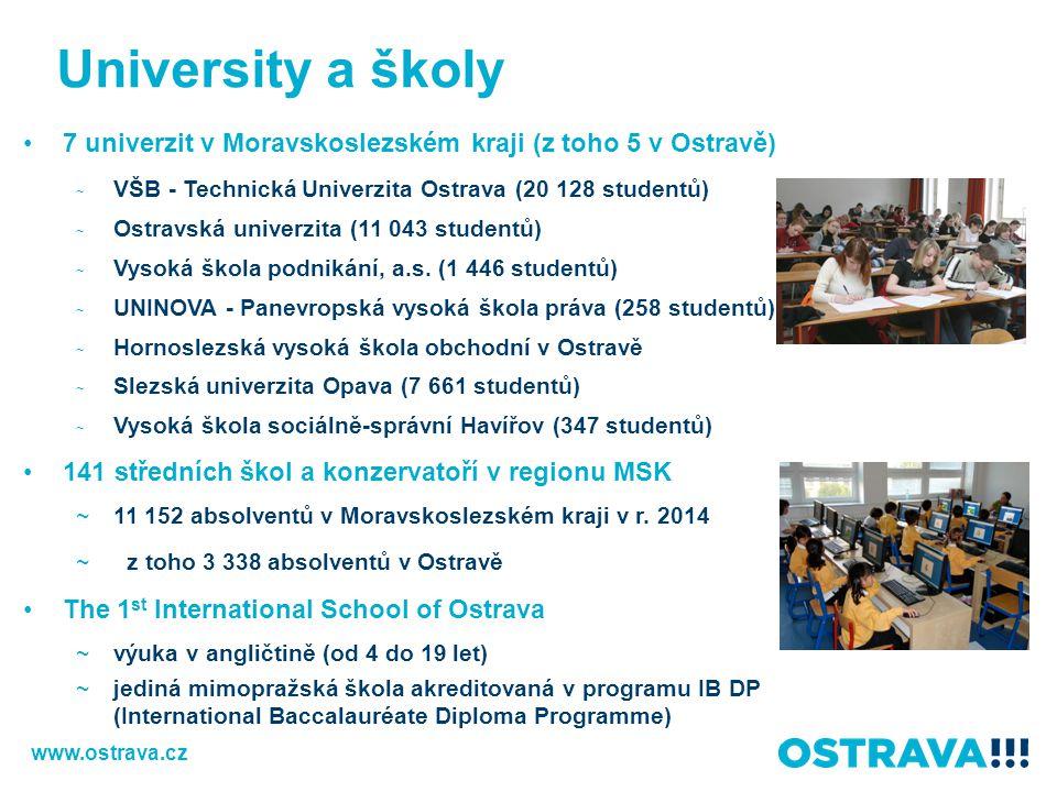 University a školy 7 univerzit v Moravskoslezském kraji (z toho 5 v Ostravě) ~ VŠB - Technická Univerzita Ostrava (20 128 studentů) ~ Ostravská univer