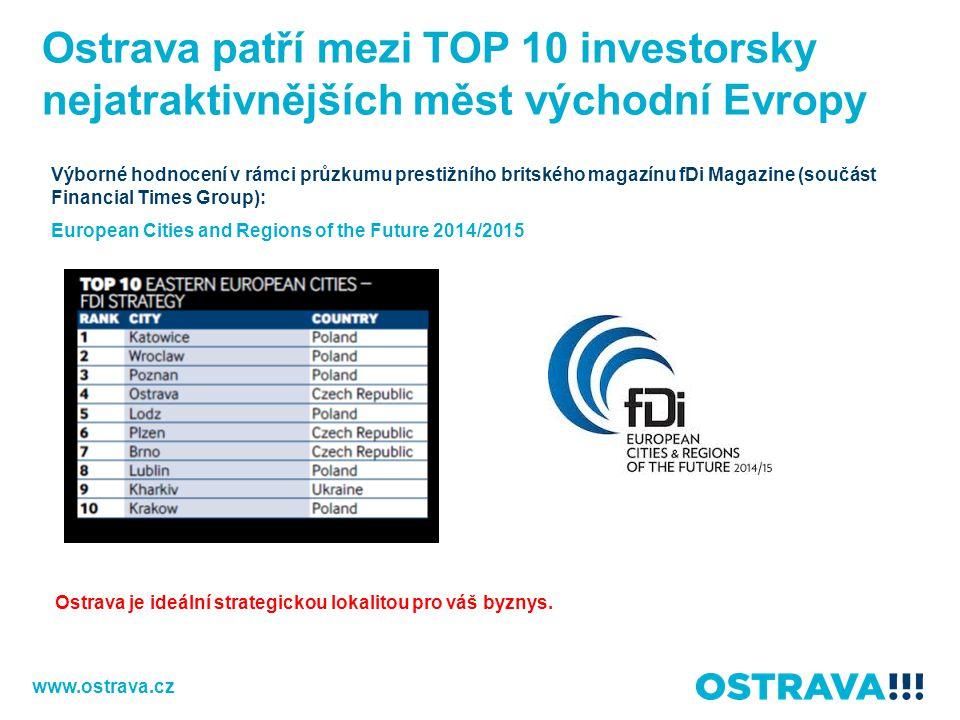 Ostrava patří mezi TOP 10 investorsky nejatraktivnějších měst východní Evropy Výborné hodnocení v rámci průzkumu prestižního britského magazínu fDi Ma
