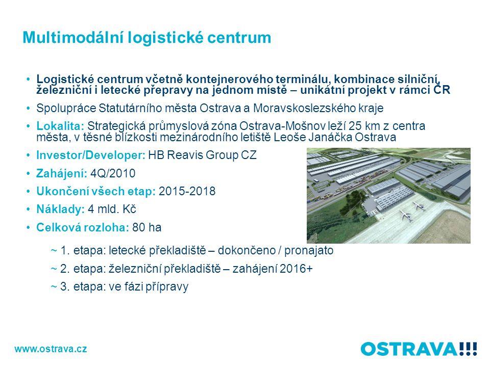 Multimodální logistické centrum Logistické centrum včetně kontejnerového terminálu, kombinace silniční, železniční i letecké přepravy na jednom místě