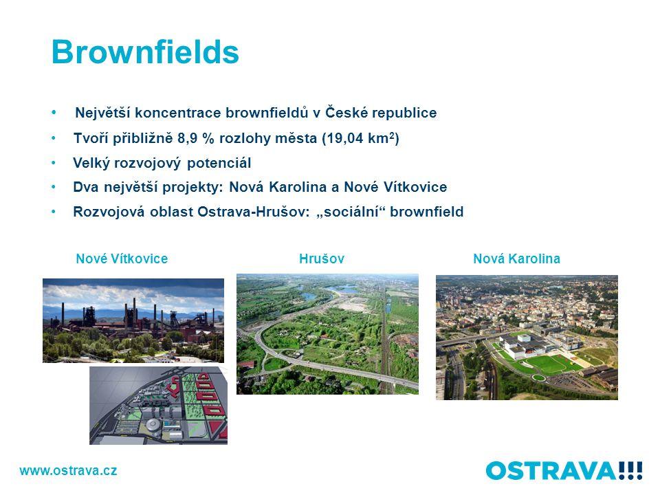 Brownfields Hrušov Největší koncentrace brownfieldů v České republice Tvoří přibližně 8,9 % rozlohy města (19,04 km 2 ) Velký rozvojový potenciál Dva