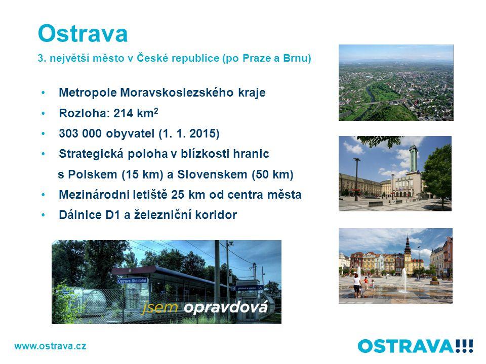 Metropole Moravskoslezského kraje Rozloha: 214 km 2 303 000 obyvatel (1. 1. 2015) Strategická poloha v blízkosti hranic s Polskem (15 km) a Slovenskem
