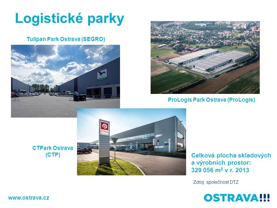 Tulipan Park Ostrava (SEGRO) ProLogis Park Ostrava (ProLogis) CTPark Ostrava (CTP) Celková plocha skladových a výrobních prostor: 329 056 m 2 v r. 201