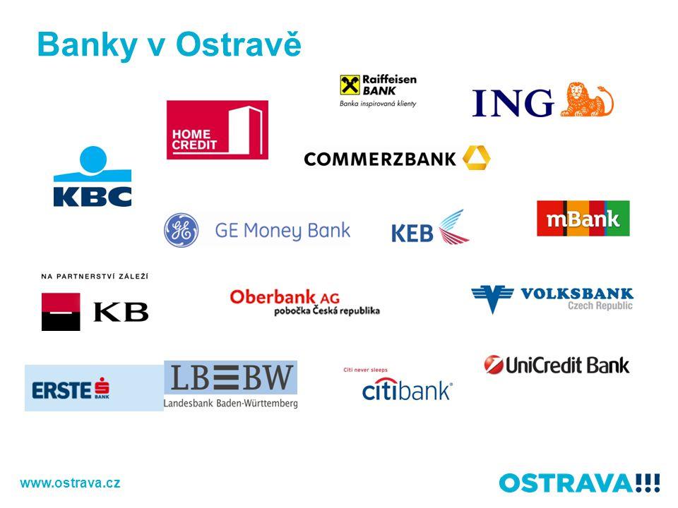 Banky v Ostravě www.ostrava.cz