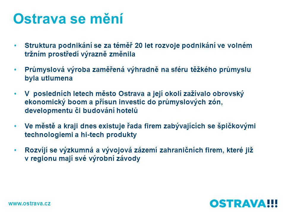 Ostrava se mění Struktura podnikání se za téměř 20 let rozvoje podnikání ve volném tržním prostředí výrazně změnila Průmyslová výroba zaměřená výhradn
