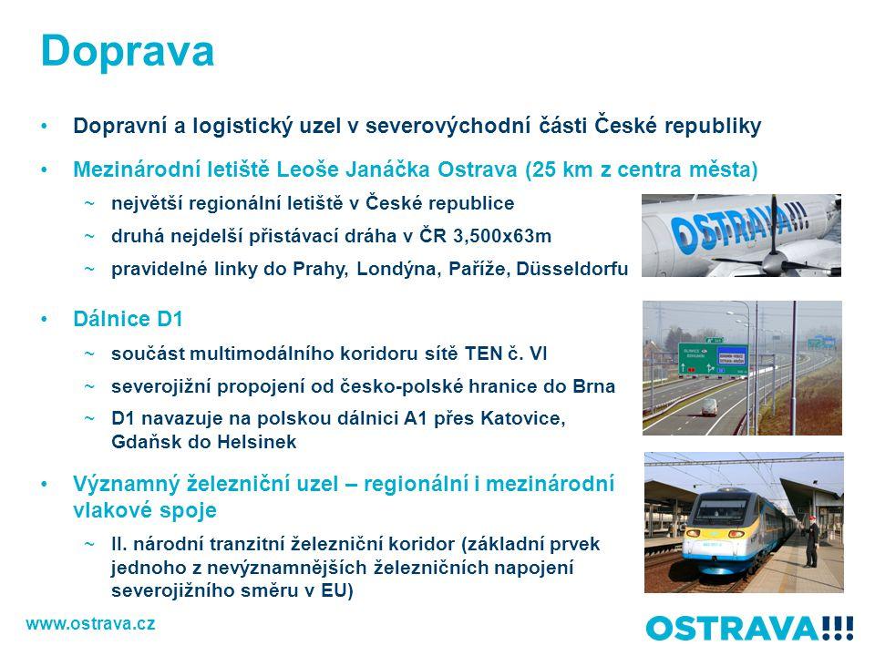 Doprava Dopravní a logistický uzel v severovýchodní části České republiky Mezinárodní letiště Leoše Janáčka Ostrava (25 km z centra města) ~největší r