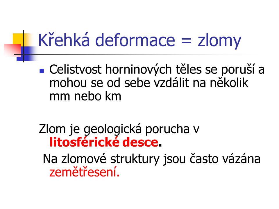 Křehká deformace = zlomy Celistvost horninových těles se poruší a mohou se od sebe vzdálit na několik mm nebo km Zlom je geologická porucha v litosfér
