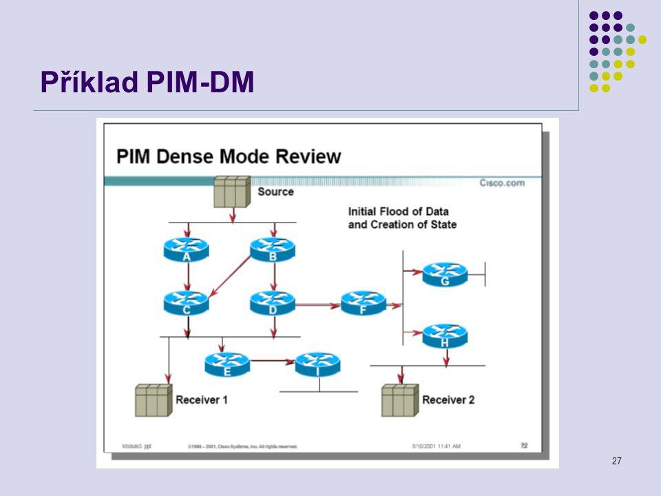 Úvod do počítačových sítí27 Příklad PIM-DM