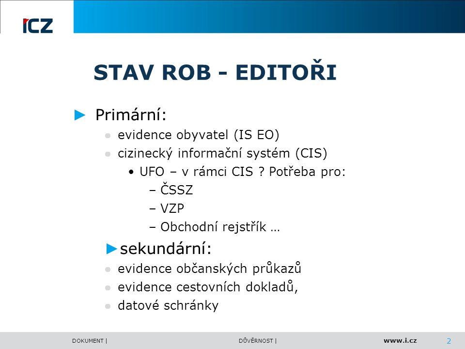 www.i.cz DOKUMENT |DŮVĚRNOST | STAV ROB - EDITOŘI ► Primární: ● evidence obyvatel (IS EO) ● cizinecký informační systém (CIS) UFO – v rámci CIS .