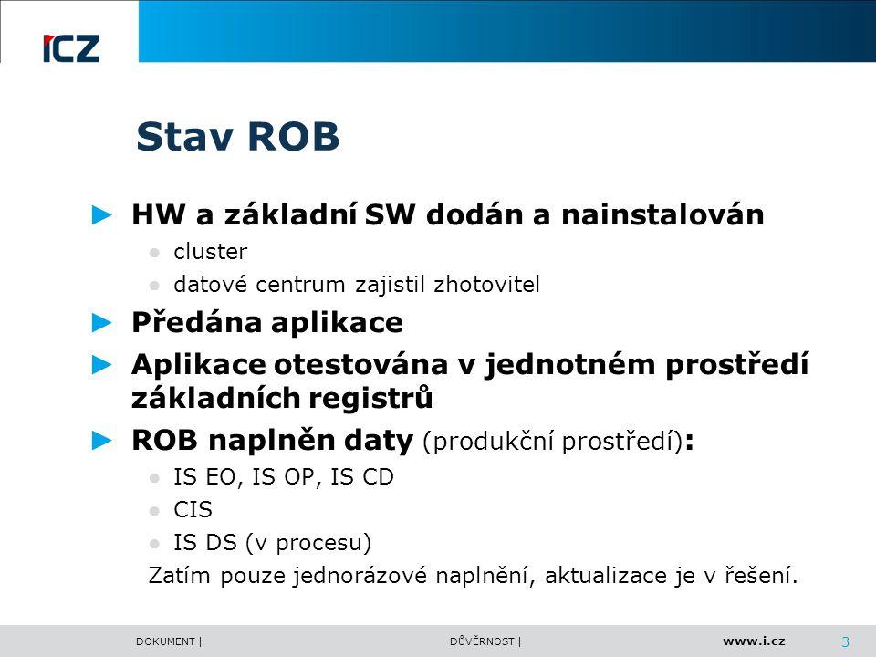 www.i.cz DOKUMENT |DŮVĚRNOST | Stav ROB ► HW a základní SW dodán a nainstalován ● cluster ● datové centrum zajistil zhotovitel ► Předána aplikace ► Ap