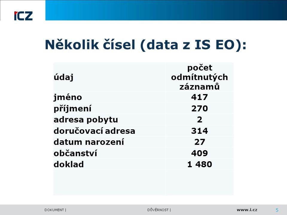 www.i.cz DOKUMENT |DŮVĚRNOST | Několik čísel (data z IS EO): údaj počet odmítnutých záznamů jméno417 příjmení270 adresa pobytu2 doručovací adresa314 datum narození27 občanství409 doklad1 480 5