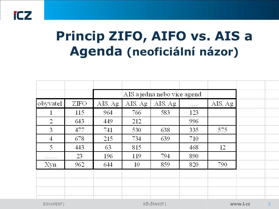 www.i.cz DOKUMENT |DŮVĚRNOST | Princip ZIFO, AIFO vs. AIS a Agenda (neoficiální názor) 9