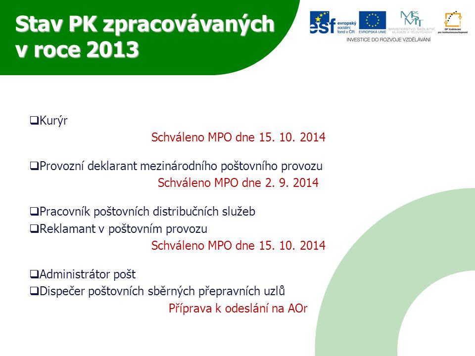 Stav PK zpracovávaných v roce 2013  Kurýr Schváleno MPO dne 15. 10. 2014  Provozní deklarant mezinárodního poštovního provozu Schváleno MPO dne 2. 9