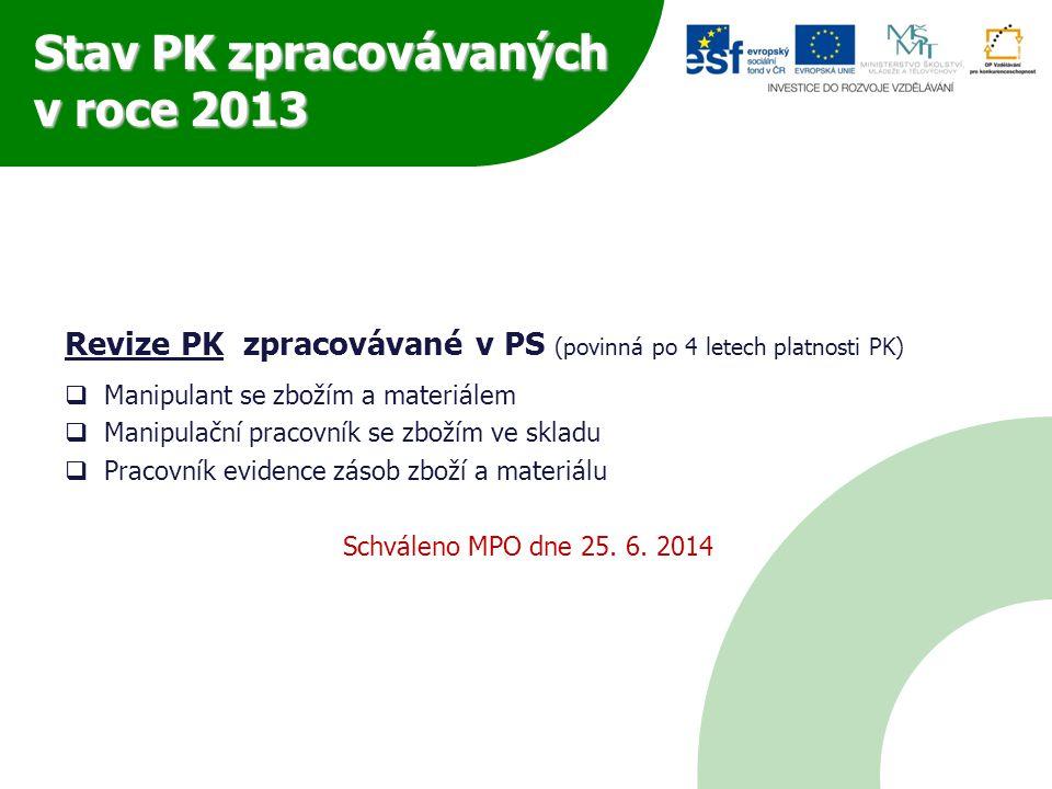 Stav PK zpracovávaných v roce 2013 Revize PK zpracovávané v PS (povinná po 4 letech platnosti PK)  Manipulant se zbožím a materiálem  Manipulační pracovník se zbožím ve skladu  Pracovník evidence zásob zboží a materiálu Schváleno MPO dne 25.