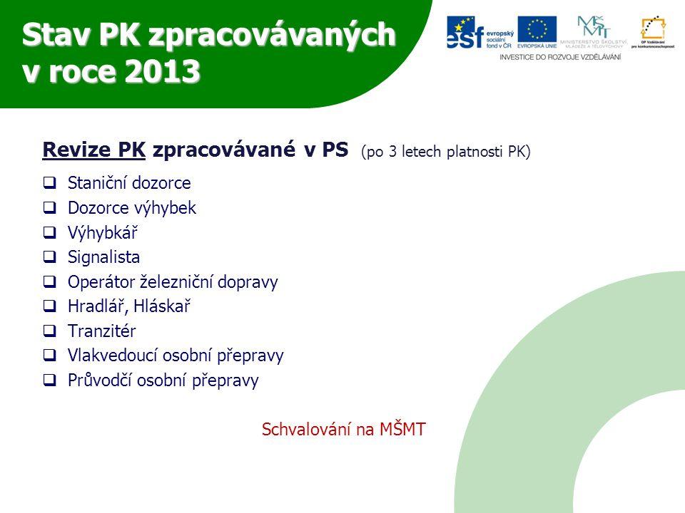 Stav PK zpracovávaných v roce 2013 Revize PK zpracovávané v PS (po 3 letech platnosti PK)  Staniční dozorce  Dozorce výhybek  Výhybkář  Signalista