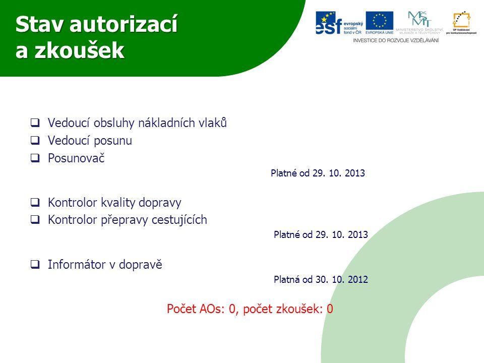 Stav autorizací a zkoušek Počet autorizací a zkoušek podle PK (logistika)  Logistik výroby  Logistik v dopravě a přepravě  Logistik skladových operací platné od 29.