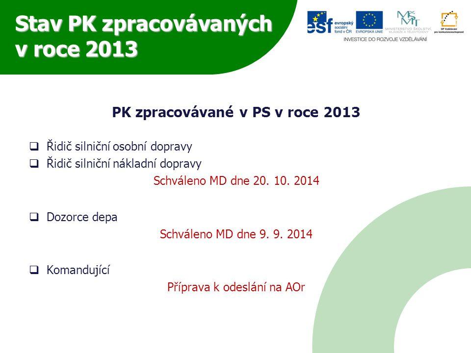 Stav PK zpracovávaných v roce 2013 PK zpracovávané v PS v roce 2013  Řidič silniční osobní dopravy  Řidič silniční nákladní dopravy Schváleno MD dne 20.