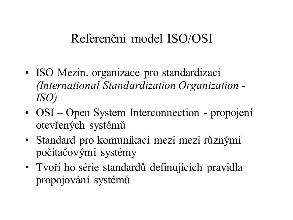 Referenční model ISO/OSI ISO Mezin.