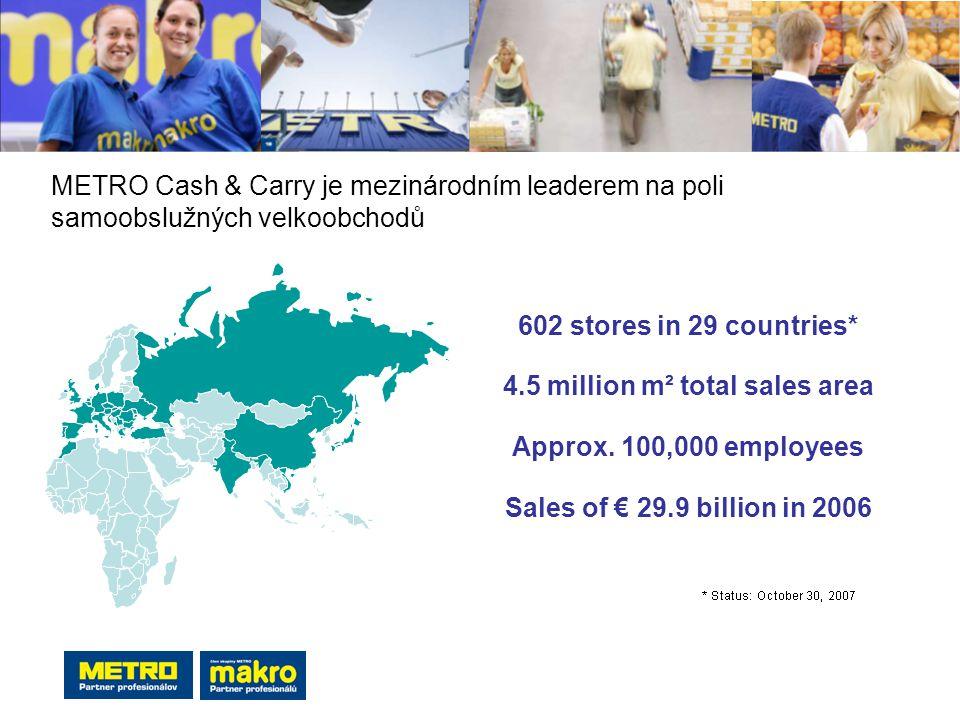 METRO Cash & Carry je mezinárodním leaderem na poli samoobslužných velkoobchodů 602 stores in 29 countries* 4.5 million m² total sales area Approx. 10