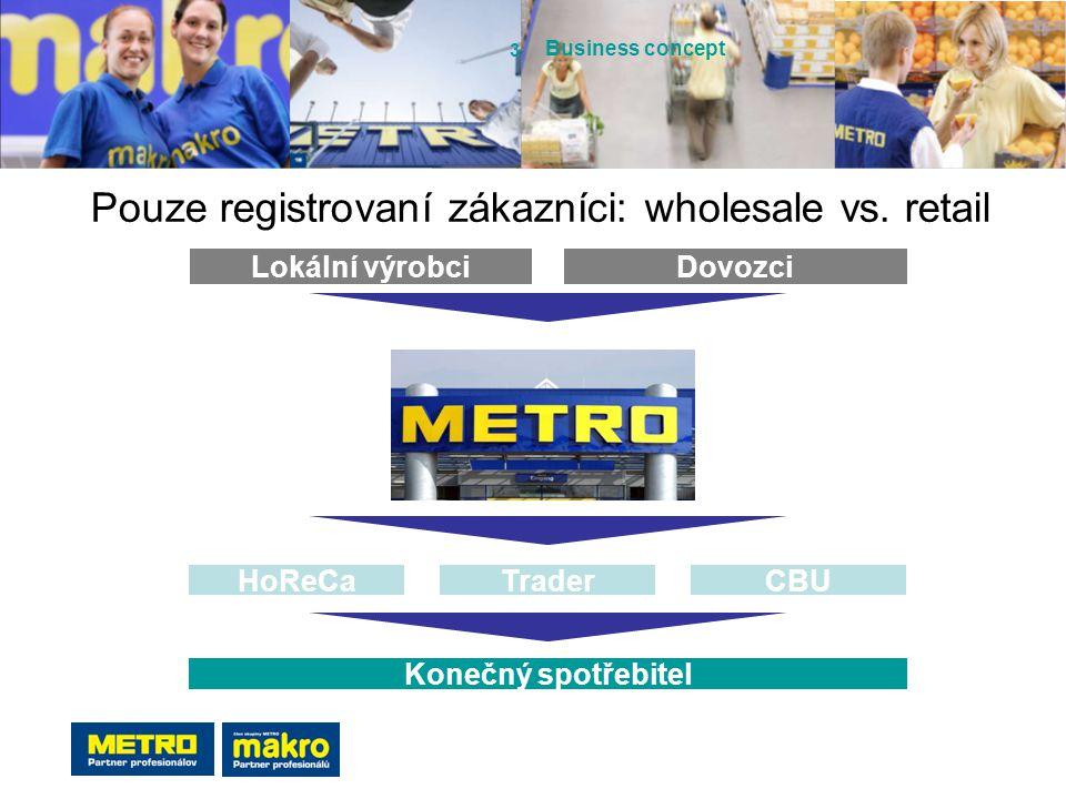 Pouze registrovaní zákazníci: wholesale vs. retail 3 Business concept Lokální výrobci Konečný spotřebitel Dovozci CBUTraderHoReCa