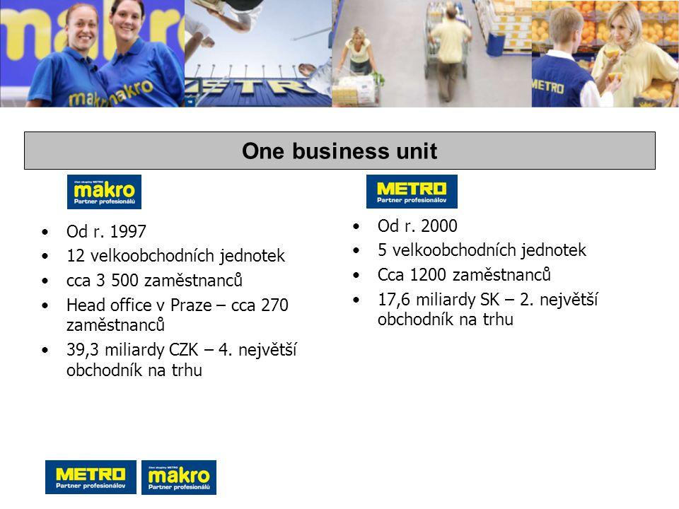 Od r. 1997 12 velkoobchodních jednotek cca 3 500 zaměstnanců Head office v Praze – cca 270 zaměstnanců 39,3 miliardy CZK – 4. největší obchodník na tr