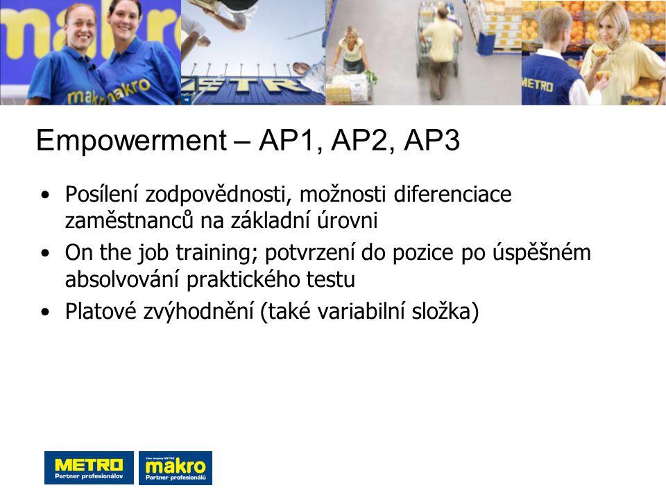 Empowerment – AP1, AP2, AP3 Posílení zodpovědnosti, možnosti diferenciace zaměstnanců na základní úrovni On the job training; potvrzení do pozice po ú