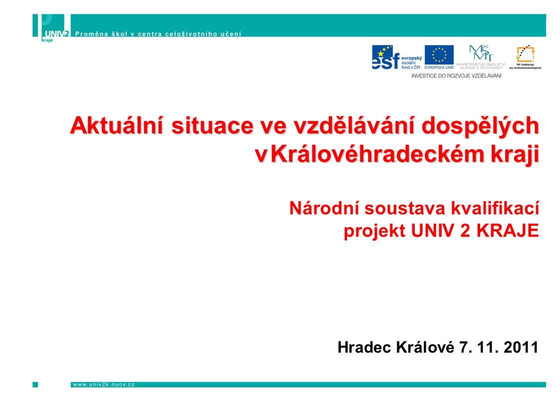Aktuální situace ve vzdělávání dospělých v Královéhradeckém kraji Národní soustava kvalifikací projekt UNIV 2 KRAJE Hradec Králové 7.
