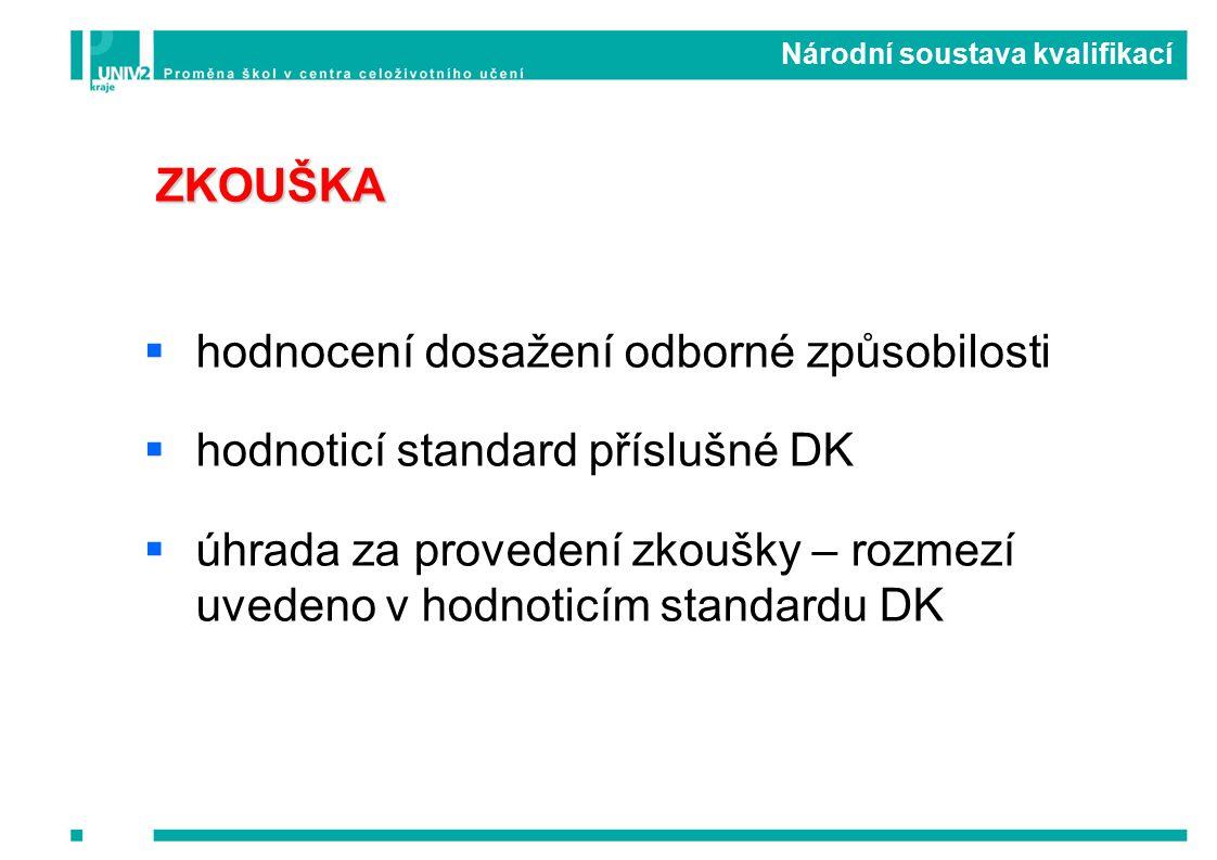 ZKOUŠKA  hodnocení dosažení odborné způsobilosti  hodnoticí standard příslušné DK  úhrada za provedení zkoušky – rozmezí uvedeno v hodnoticím standardu DK Národní soustava kvalifikací