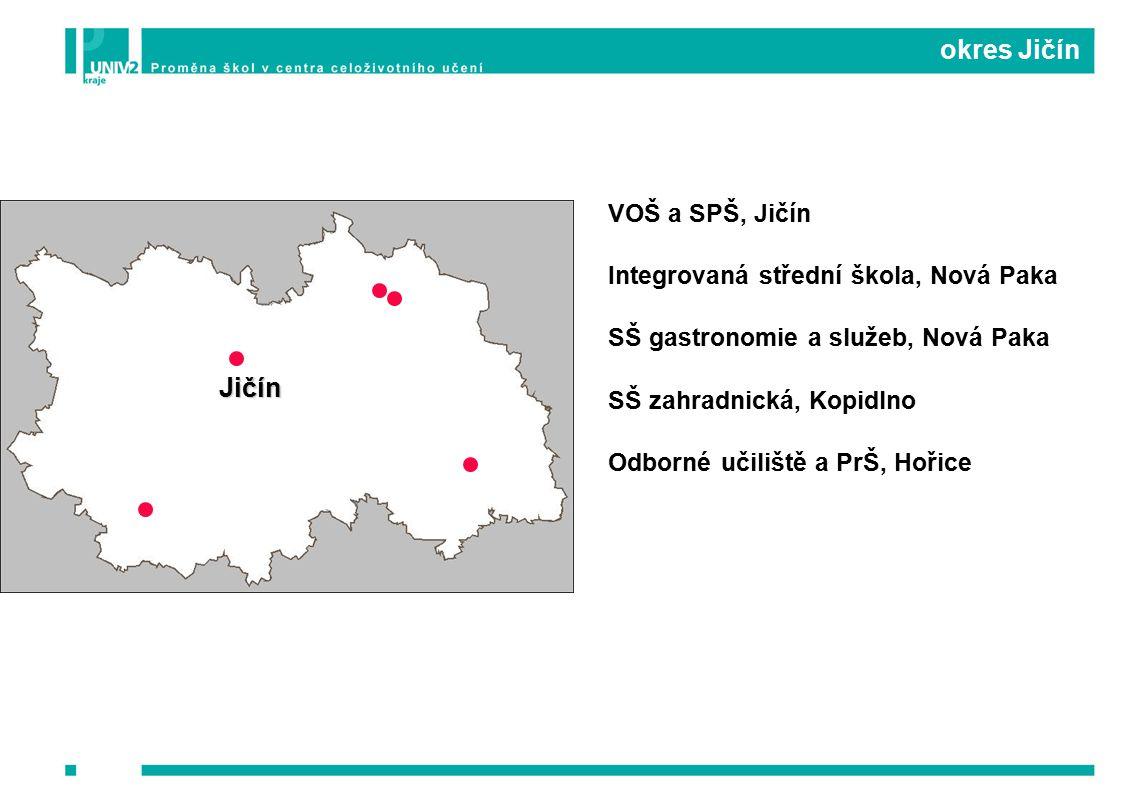 okres Jičín VOŠ a SPŠ, Jičín Integrovaná střední škola, Nová Paka SŠ gastronomie a služeb, Nová Paka SŠ zahradnická, Kopidlno Odborné učiliště a PrŠ, Hořice Jičín