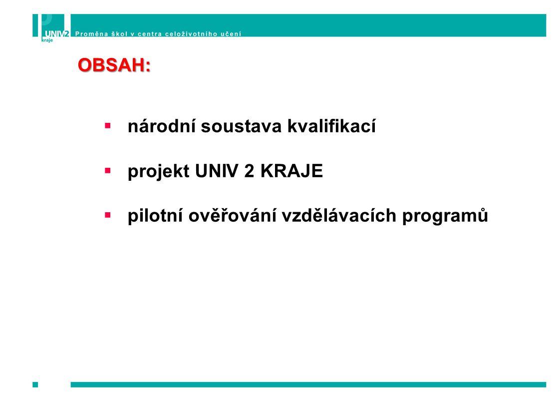OBSAH:  národní soustava kvalifikací  projekt UNIV 2 KRAJE  pilotní ověřování vzdělávacích programů