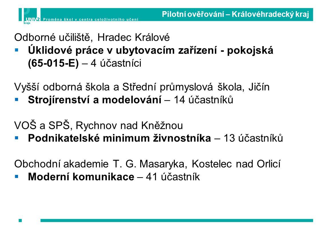 Pilotní ověřování – Královéhradecký kraj Odborné učiliště, Hradec Králové  Úklidové práce v ubytovacím zařízení - pokojská (65-015-E) – 4 účastníci Vyšší odborná škola a Střední průmyslová škola, Jičín  Strojírenství a modelování – 14 účastníků VOŠ a SPŠ, Rychnov nad Kněžnou  Podnikatelské minimum živnostníka – 13 účastníků Obchodní akademie T.