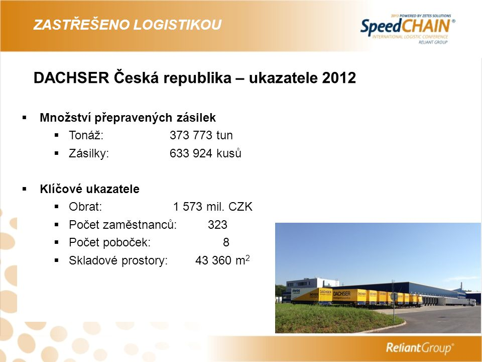  8 poboček v ČR  Přímá spojení se 3 Eurohuby  57 přímých denních linek do 28 destinací ve 14 zemích ZASTŘEŠENO LOGISTIKOU DACHSER v České republice