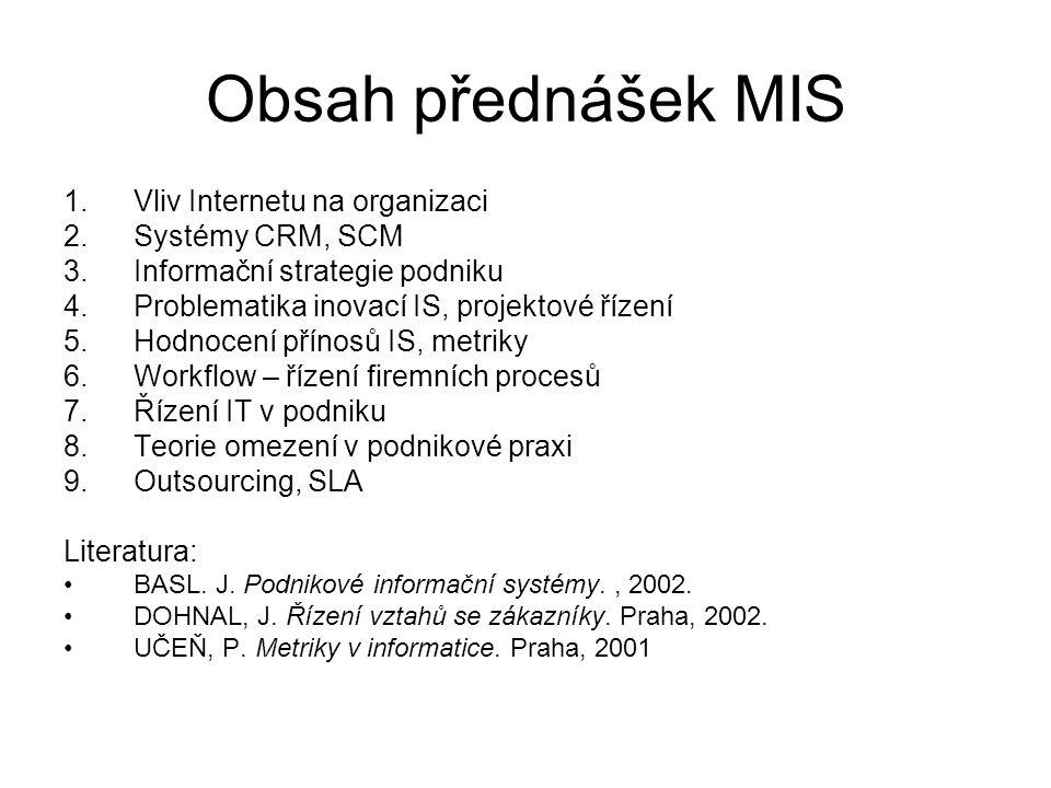 Obsah přednášek MIS 1.Vliv Internetu na organizaci 2.Systémy CRM, SCM 3.Informační strategie podniku 4.Problematika inovací IS, projektové řízení 5.Ho
