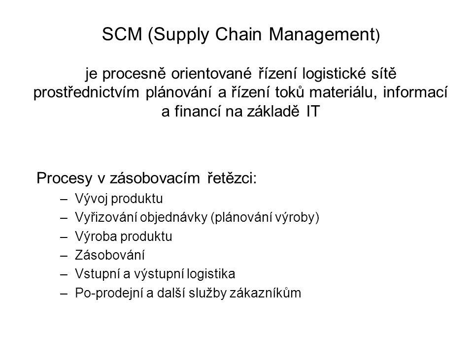 SCM (Supply Chain Management ) je procesně orientované řízení logistické sítě prostřednictvím plánování a řízení toků materiálu, informací a financí n