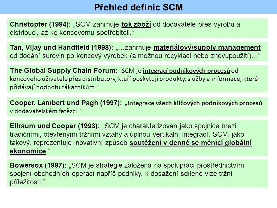 """Přehled definic SCM Christopfer (1994): """"SCM zahrnuje tok zboží od dodavatele přes výrobu a distribuci, až ke koncovému spotřebiteli."""" Tan, Vijay und"""