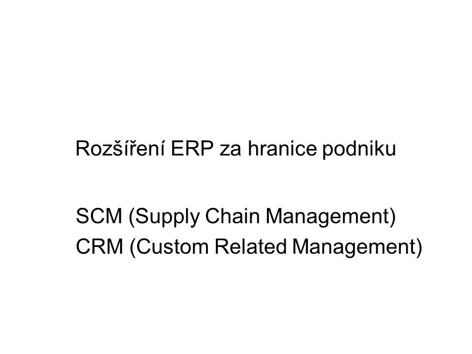 Rozšířený ERP model podnikového IS Dodavatelé Zákazníci Řízení dodávek (SCM) Řízení zdrojů podniku (ERP) Řízení vztahů se zákazníky (CRM) Datový sklad MIS, EIS