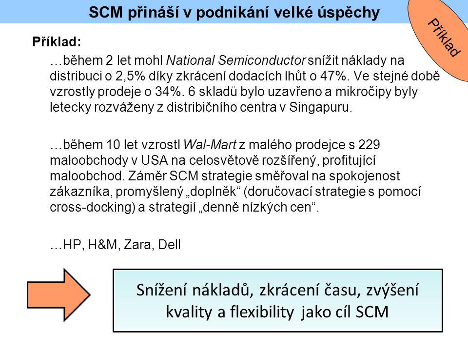 Příklad: …během 2 let mohl National Semiconductor snížit náklady na distribuci o 2,5% díky zkrácení dodacích lhůt o 47%. Ve stejné době vzrostly prode
