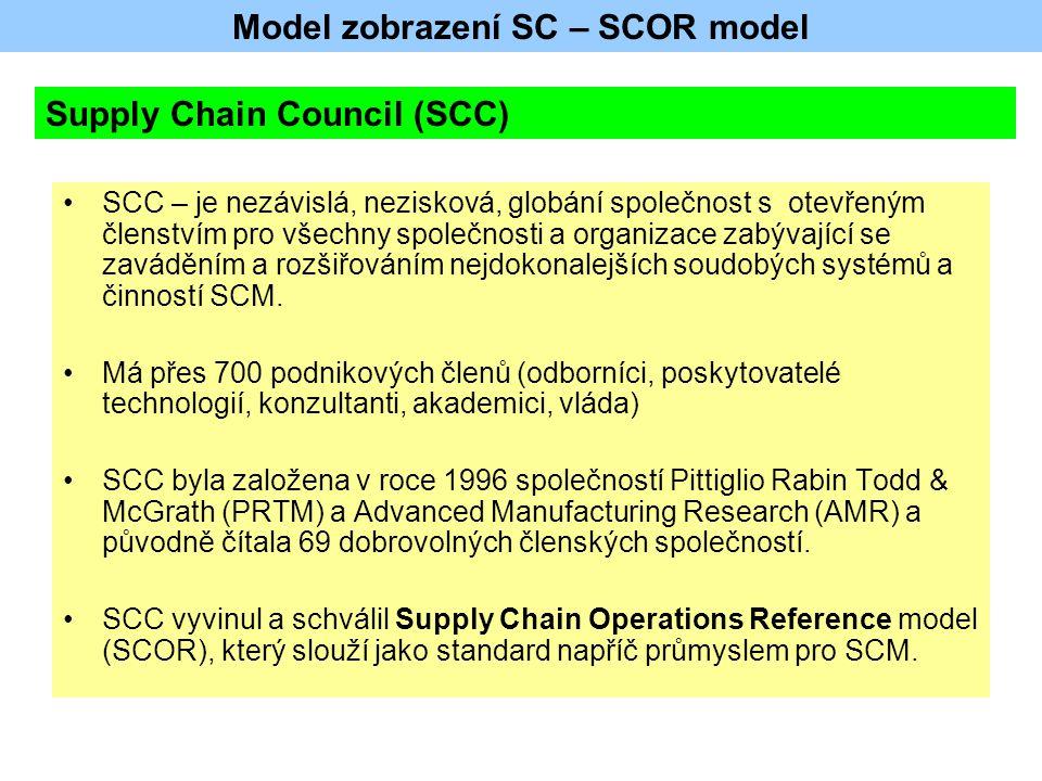 SCC – je nezávislá, nezisková, globání společnost s otevřeným členstvím pro všechny společnosti a organizace zabývající se zaváděním a rozšiřováním ne