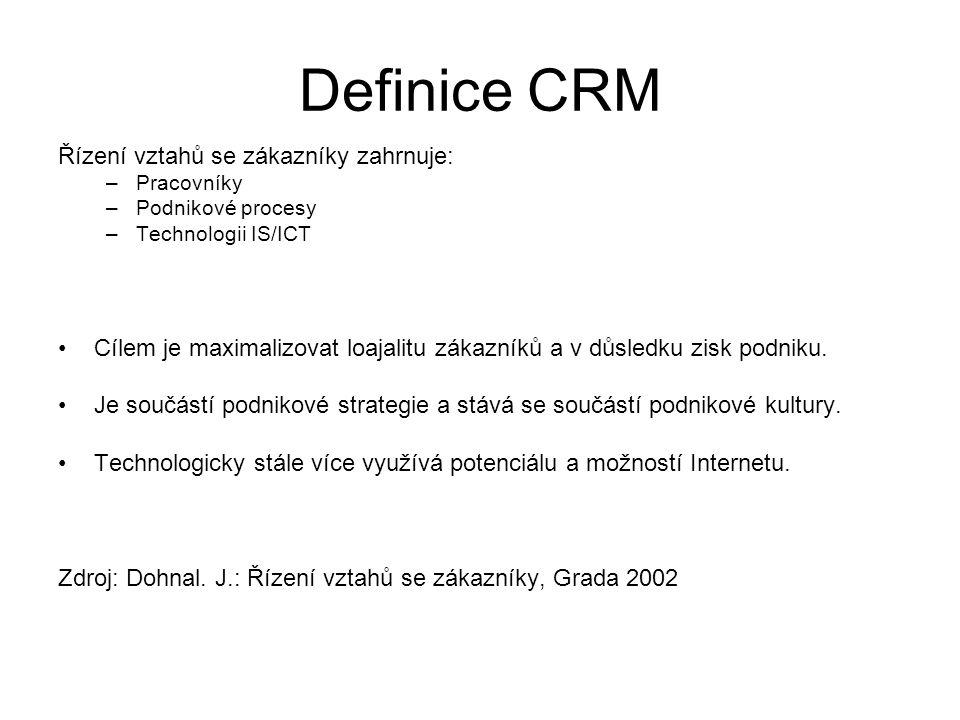 Definice CRM Řízení vztahů se zákazníky zahrnuje: –Pracovníky –Podnikové procesy –Technologii IS/ICT Cílem je maximalizovat loajalitu zákazníků a v dů