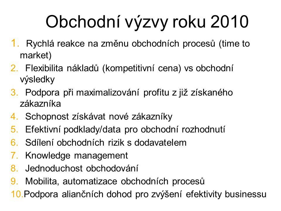 Obchodní výzvy roku 2010 1. Rychlá reakce na změnu obchodních procesů (time to market) 2. Flexibilita nákladů (kompetitivní cena) vs obchodní výsledky