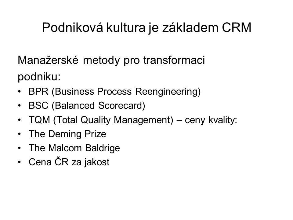 Podniková kultura je základem CRM Manažerské metody pro transformaci podniku: BPR (Business Process Reengineering) BSC (Balanced Scorecard) TQM (Total