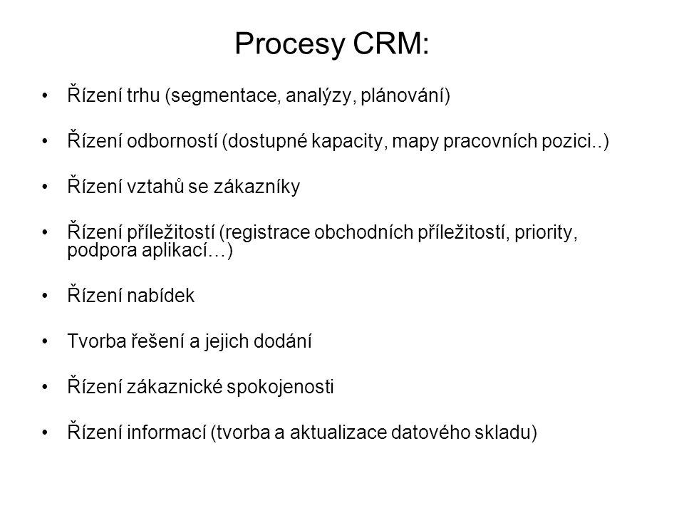 Procesy CRM: Řízení trhu (segmentace, analýzy, plánování) Řízení odborností (dostupné kapacity, mapy pracovních pozici..) Řízení vztahů se zákazníky Ř