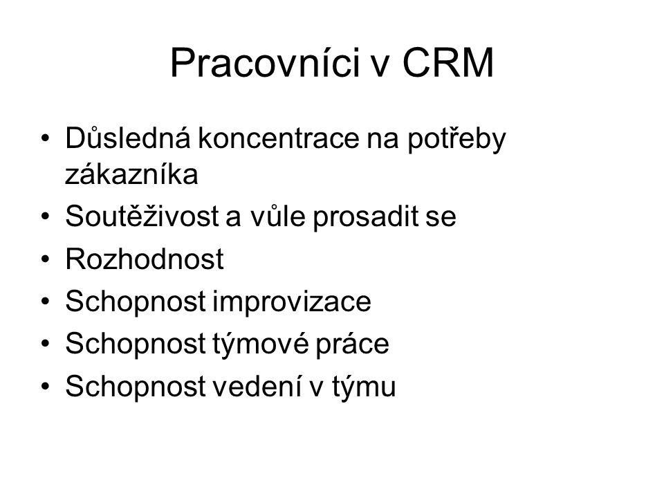 Pracovníci v CRM Důsledná koncentrace na potřeby zákazníka Soutěživost a vůle prosadit se Rozhodnost Schopnost improvizace Schopnost týmové práce Scho