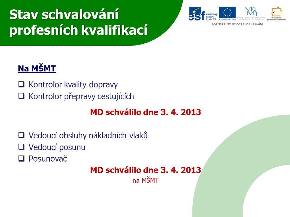 Stav schvalování profesních kvalifikací Na MŠMT  Kontrolor kvality dopravy  Kontrolor přepravy cestujících MD schválilo dne 3.