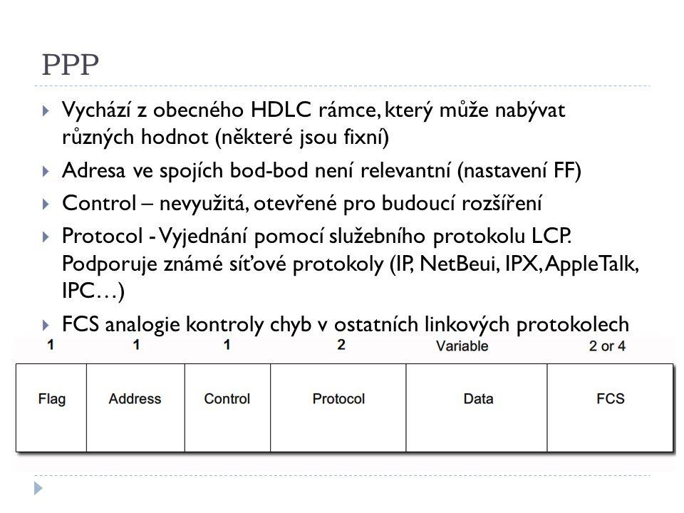 PPP  Vychází z obecného HDLC rámce, který může nabývat různých hodnot (některé jsou fixní)  Adresa ve spojích bod-bod není relevantní (nastavení FF)  Control – nevyužitá, otevřené pro budoucí rozšíření  Protocol - Vyjednání pomocí služebního protokolu LCP.